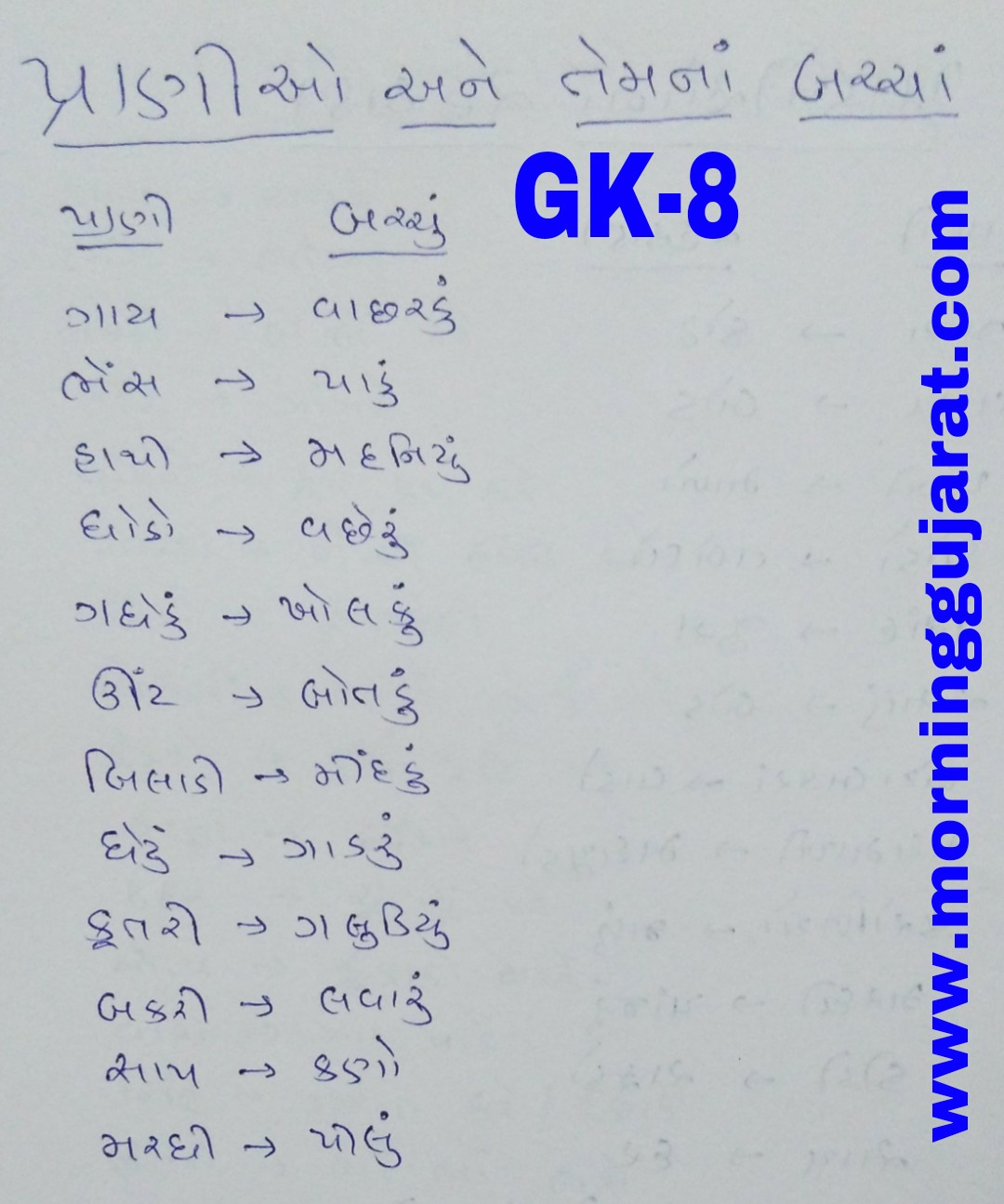 Animal baby name in gujarati talatigpsctettathtathtetgsssb animal baby babies name urtaz Images